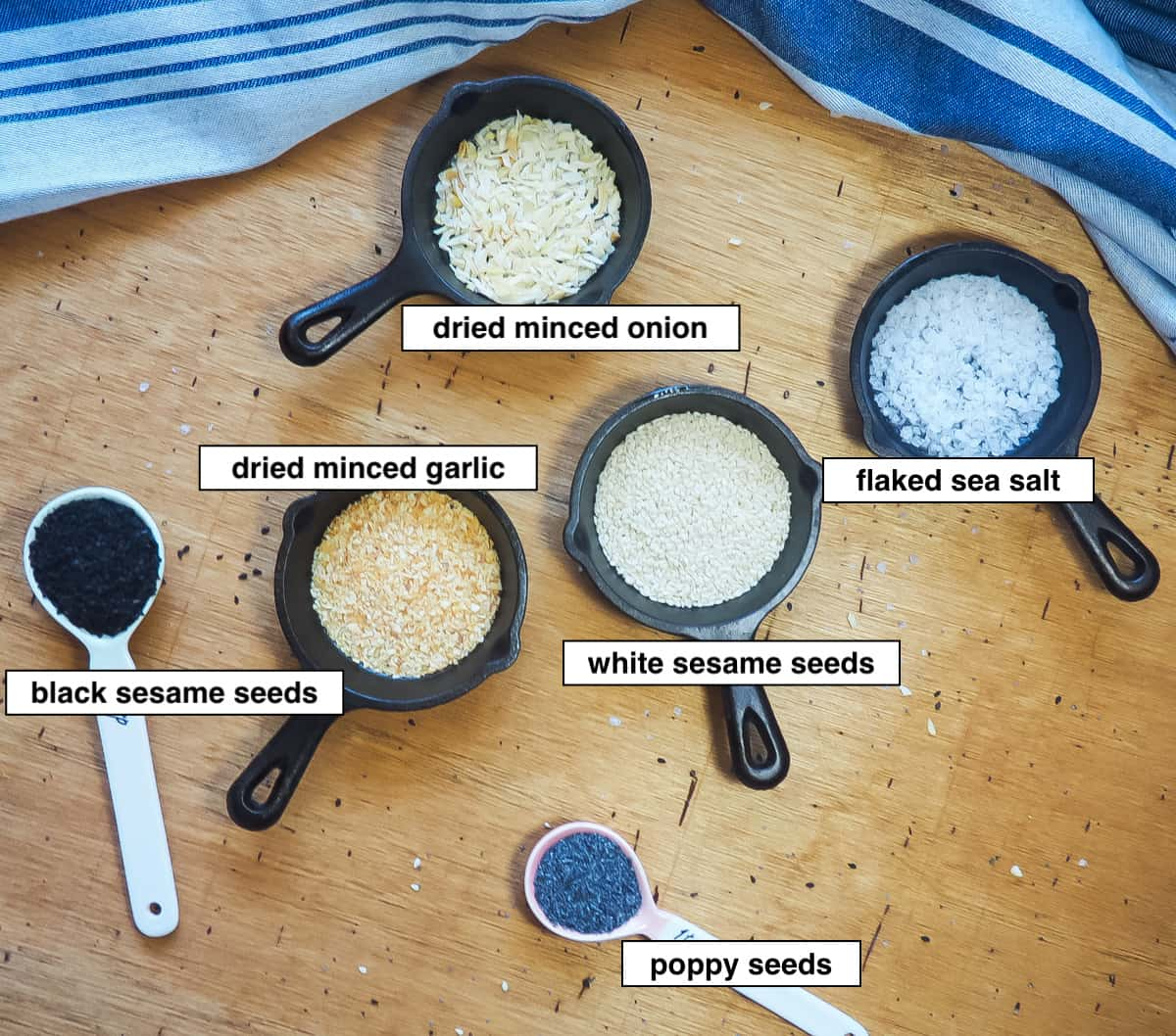 A picture of the ingredients in everything bagel seasoning, labeled.