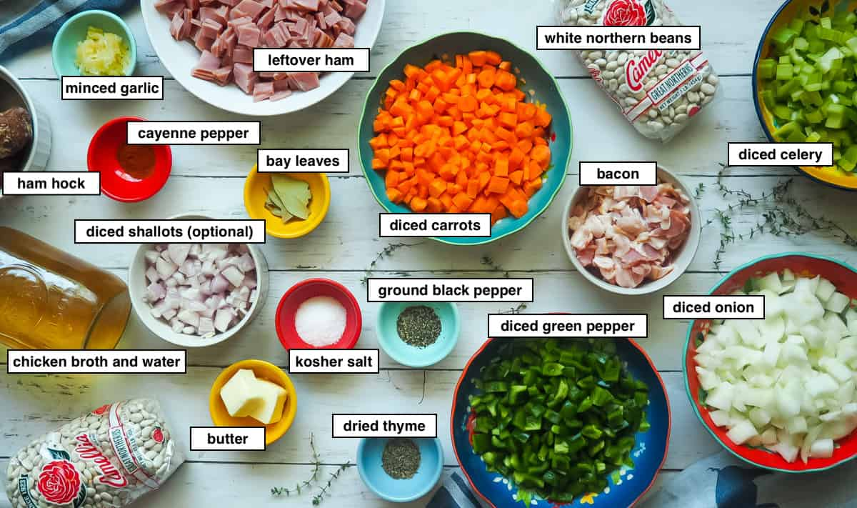 A picture of the ingredients of white beans and ham, labeled.